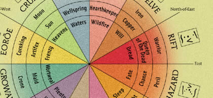 Middle of divining compass diagram